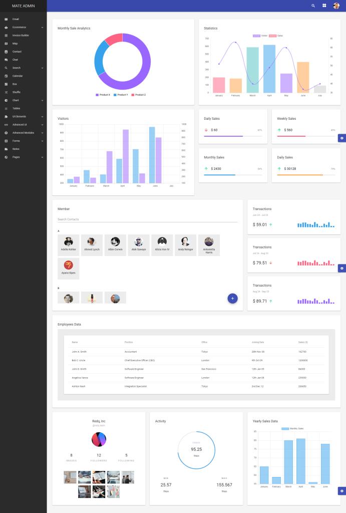 Mate - React Redux Material Admin Dashboard